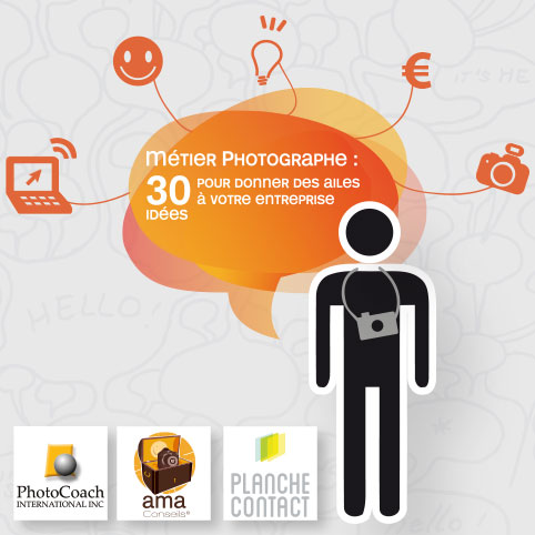 PhotoCoach Tour