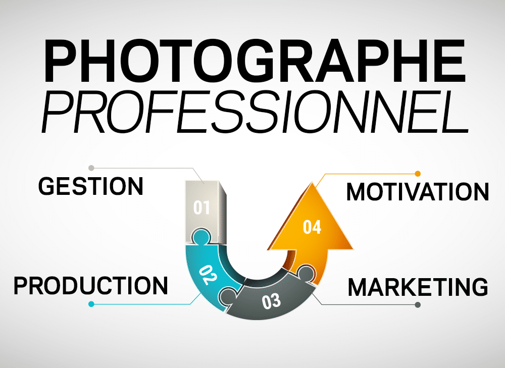 Centre de formation pour devenir photographe professionnel PlancheContact - Photographe Version 2018